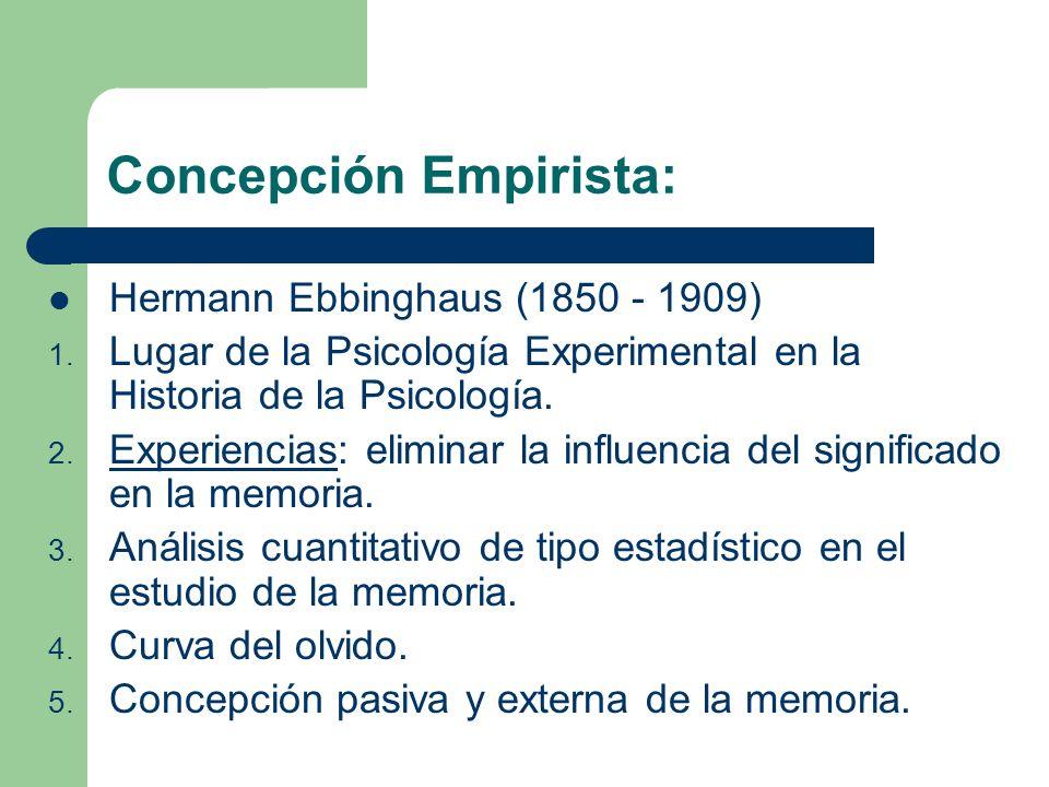 Concepción Empirista:
