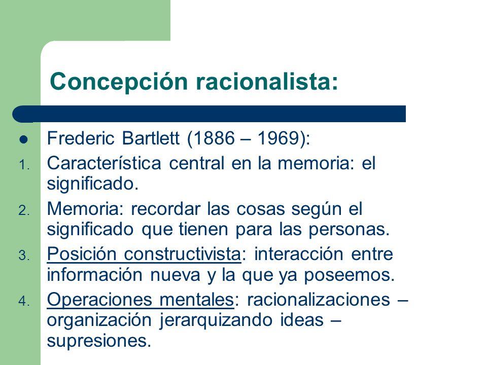 Concepción racionalista: