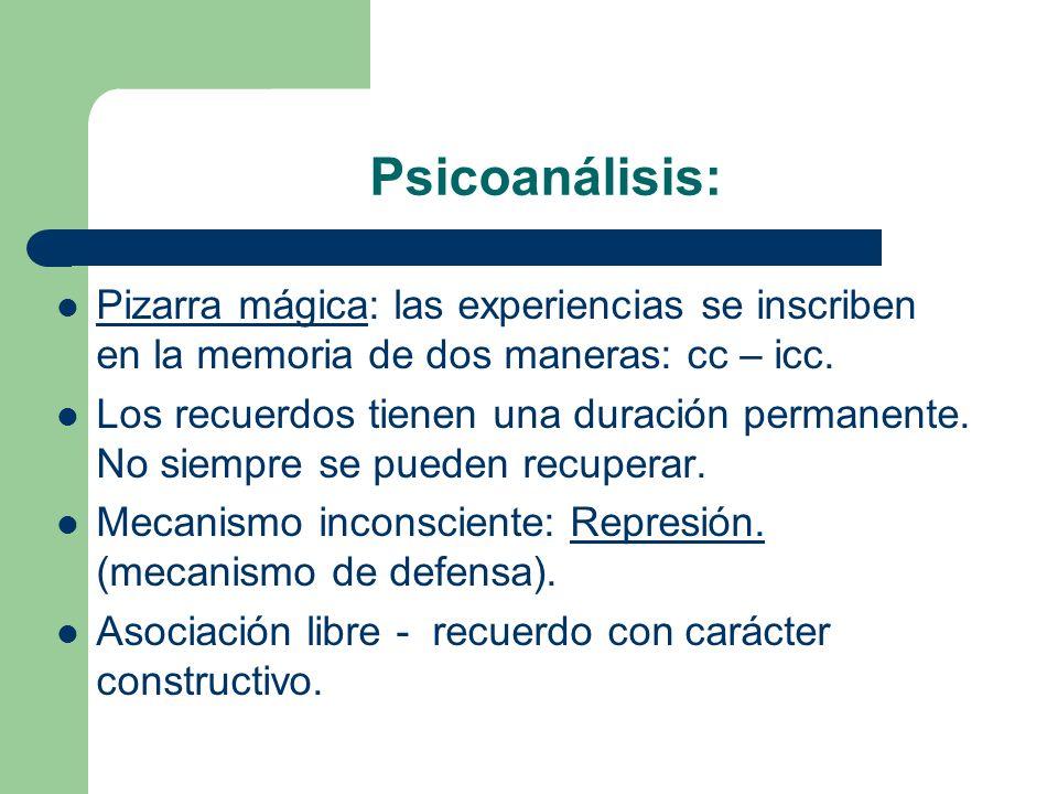 Psicoanálisis: Pizarra mágica: las experiencias se inscriben en la memoria de dos maneras: cc – icc.