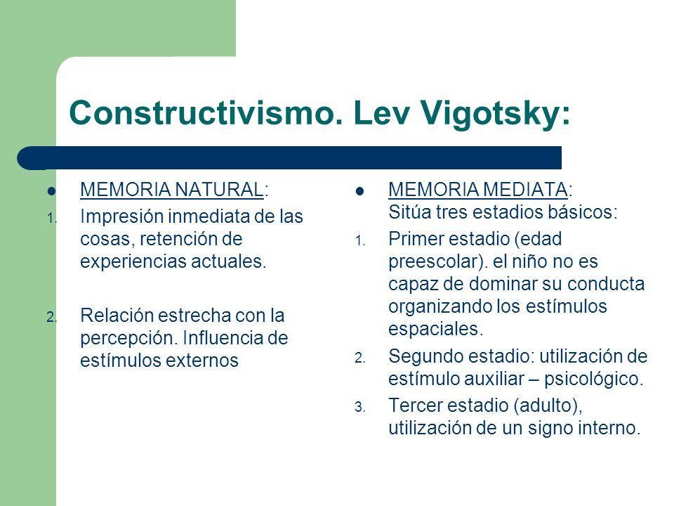 Constructivismo. Lev Vigotsky: