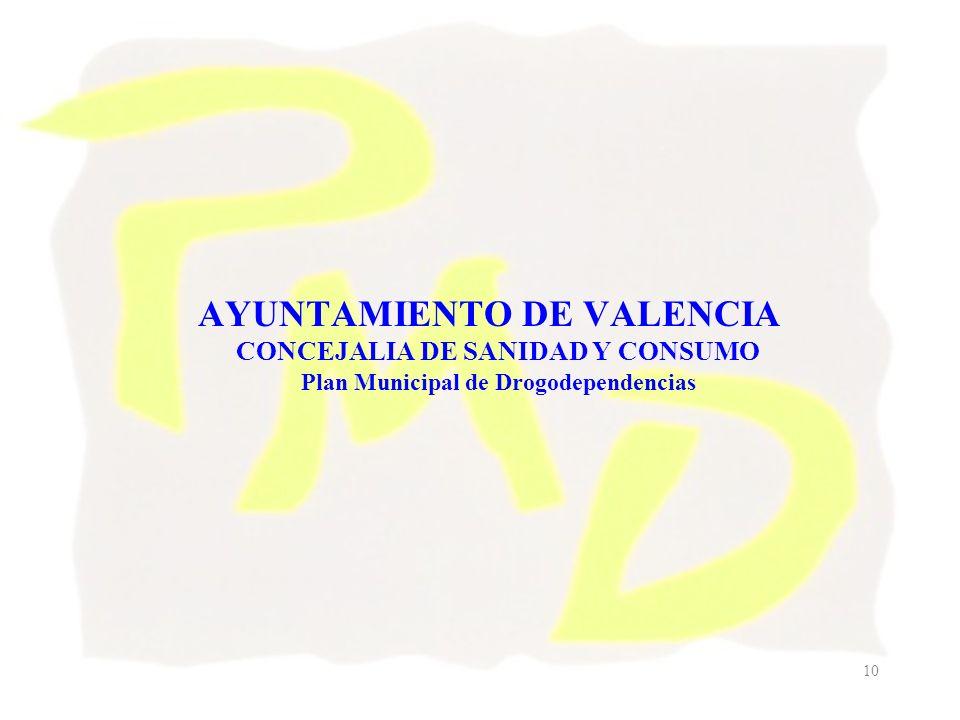 AYUNTAMIENTO DE VALENCIA CONCEJALIA DE SANIDAD Y CONSUMO Plan Municipal de Drogodependencias