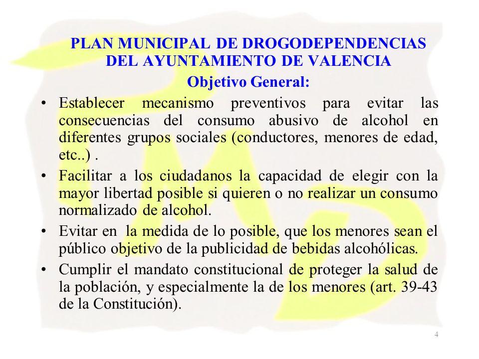 PLAN MUNICIPAL DE DROGODEPENDENCIAS DEL AYUNTAMIENTO DE VALENCIA
