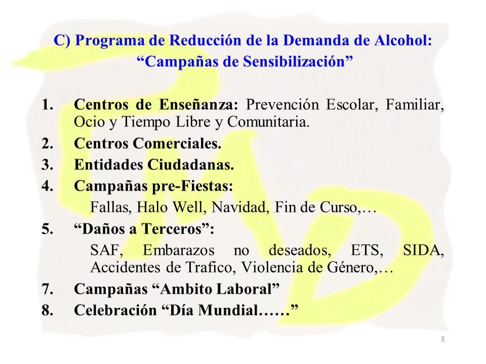 C) Programa de Reducción de la Demanda de Alcohol: