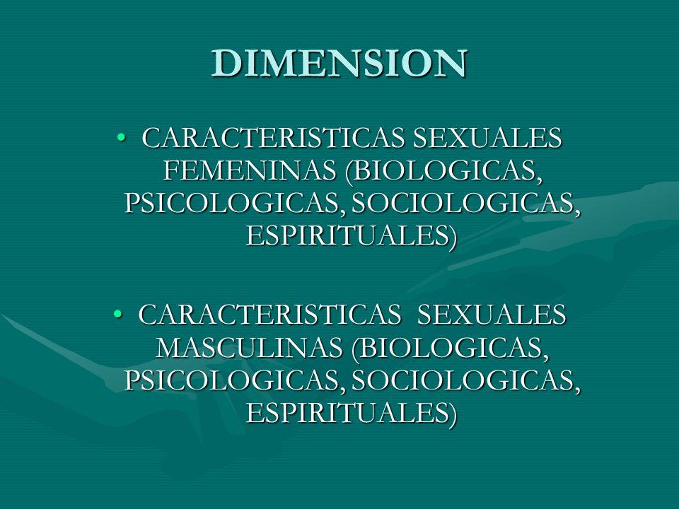 DIMENSION CARACTERISTICAS SEXUALES FEMENINAS (BIOLOGICAS, PSICOLOGICAS, SOCIOLOGICAS, ESPIRITUALES)