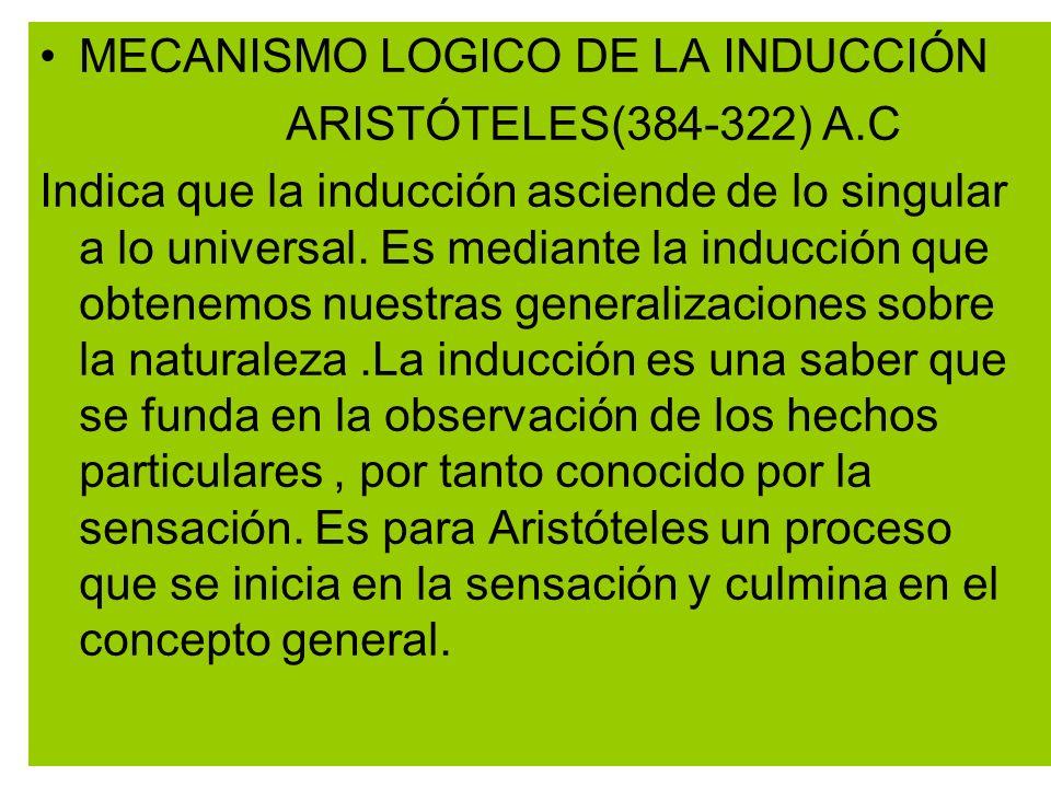 MECANISMO LOGICO DE LA INDUCCIÓN