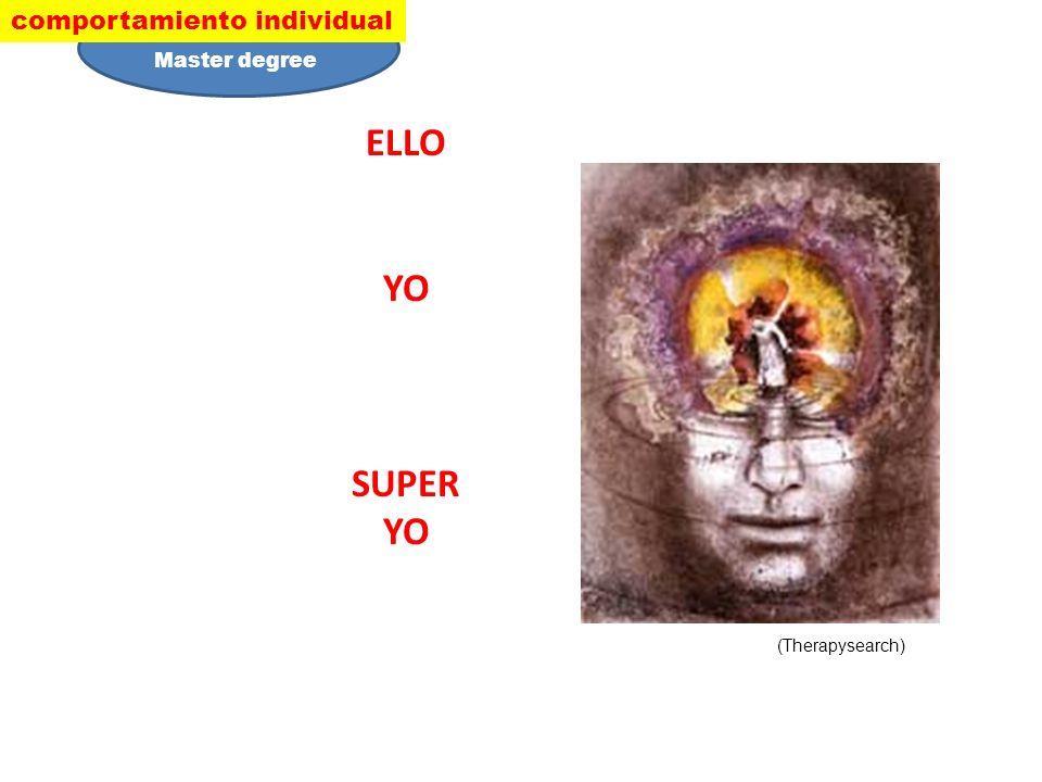 ELLO YO SUPER YO comportamiento individual Master degree