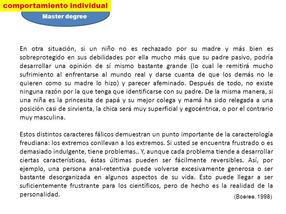 comportamiento individual