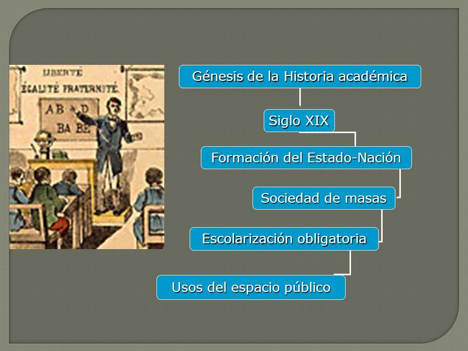 Génesis de la Historia académica
