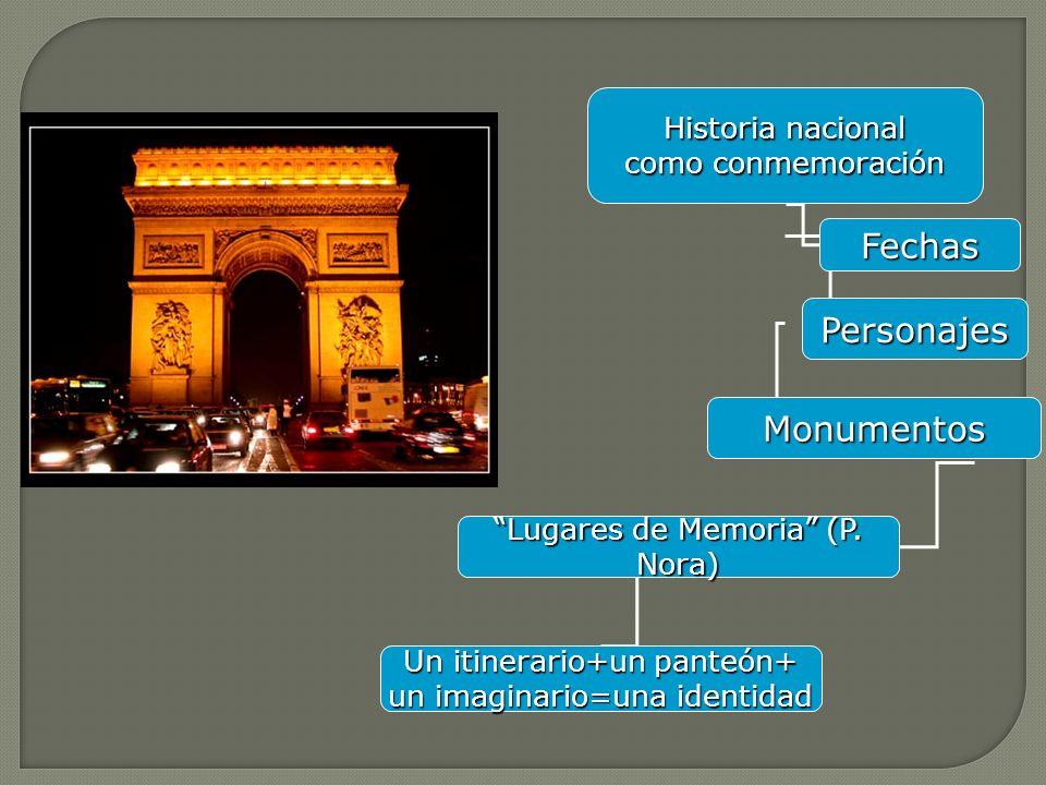 Fechas Personajes Monumentos Historia nacional como conmemoración