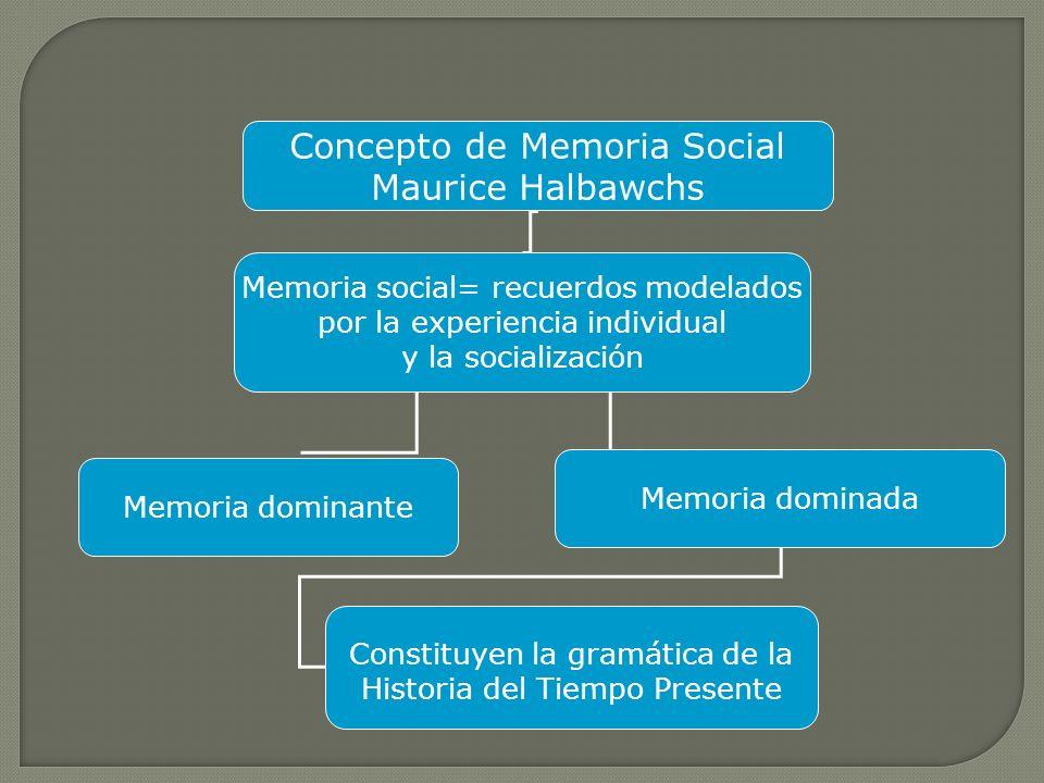 Concepto de Memoria Social Maurice Halbawchs