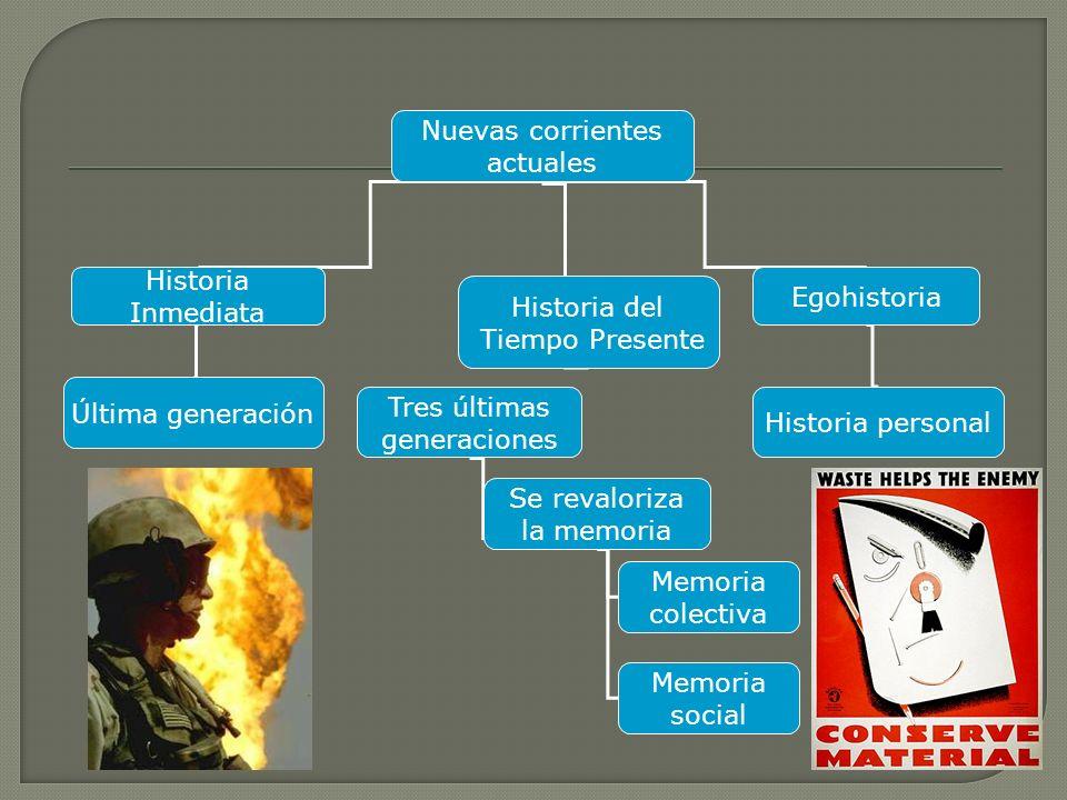 Nuevas corrientesactuales. Historia Inmediata. Historia del. Tiempo Presente. Última generación. Tres últimas.