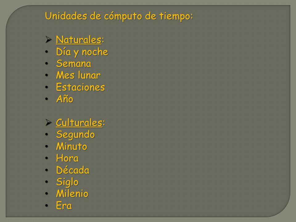 Unidades de cómputo de tiempo:
