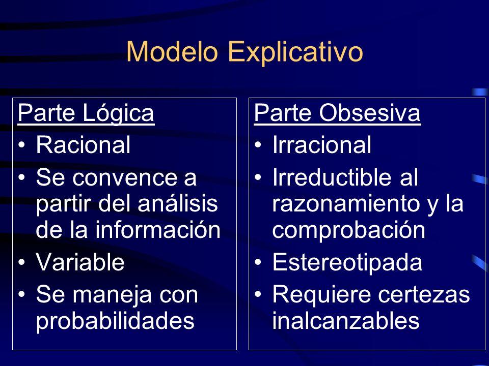 Modelo Explicativo Parte Lógica Racional