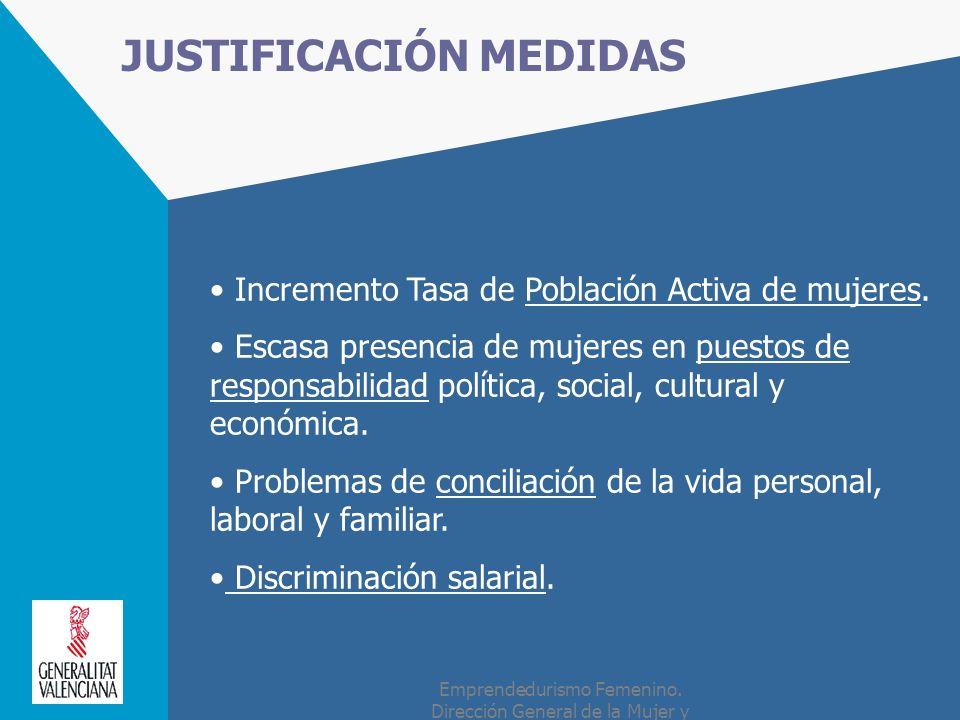 JUSTIFICACIÓN MEDIDAS