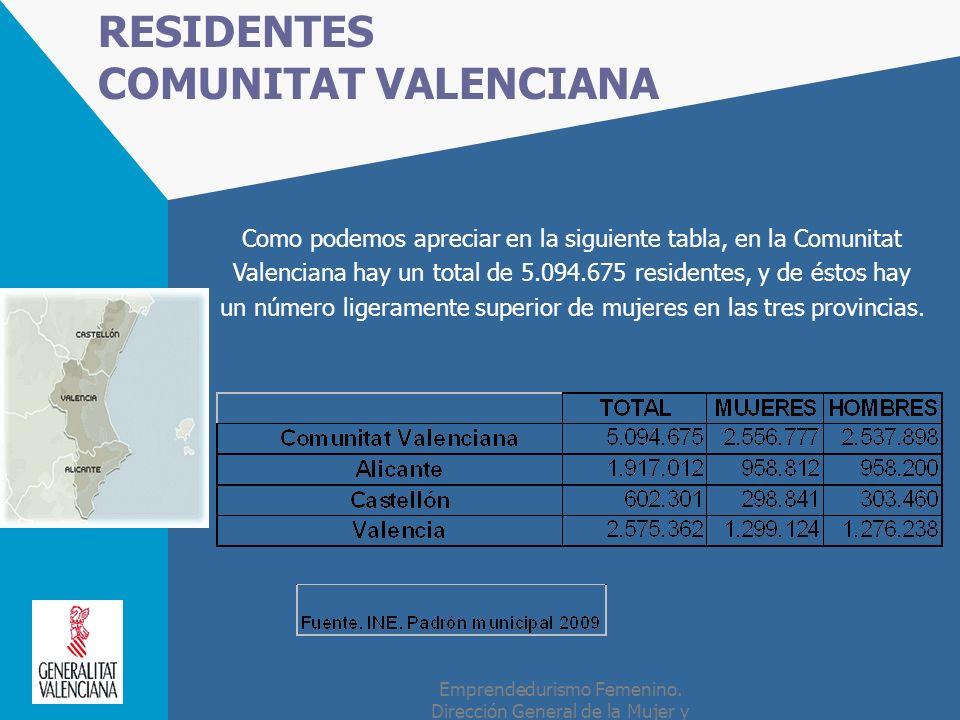 RESIDENTES COMUNITAT VALENCIANA