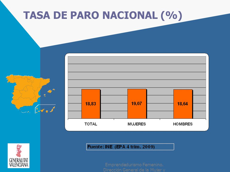 TASA DE PARO NACIONAL (%)