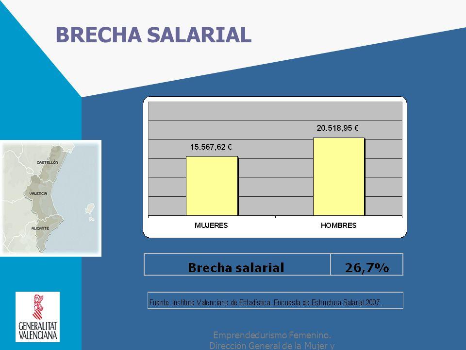 BRECHA SALARIAL Emprendedurismo Femenino. Dirección General de la Mujer y por la Igualdad
