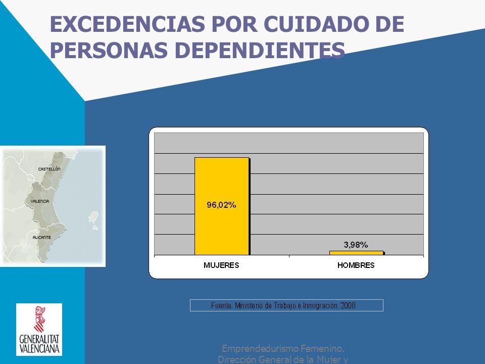 EXCEDENCIAS POR CUIDADO DE PERSONAS DEPENDIENTES