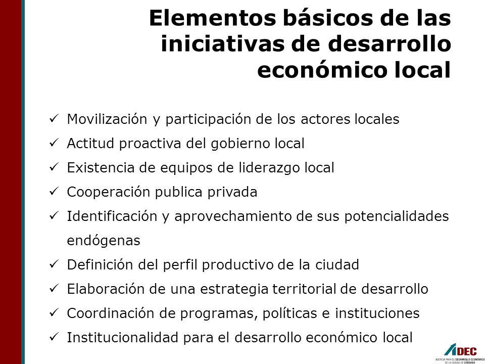 Elementos básicos de las iniciativas de desarrollo económico local
