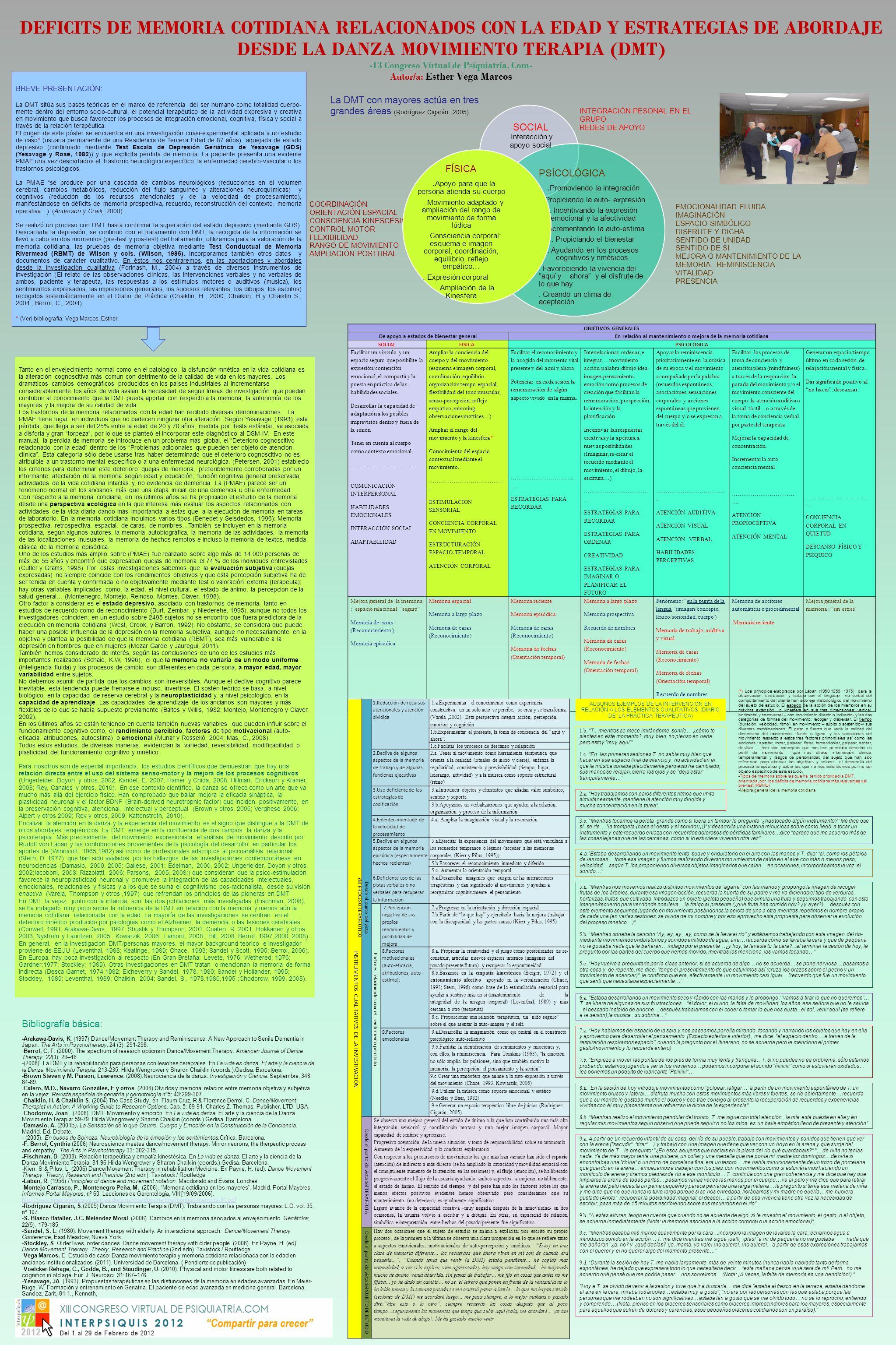 DEFICITS DE MEMORIA COTIDIANA RELACIONADOS CON LA EDAD Y ESTRATEGIAS DE ABORDAJE DESDE LA DANZA MOVIMIENTO TERAPIA (DMT) -13 Congreso Virtual de Psiquiatría. Com- Autor/a: Esther Vega Marcos