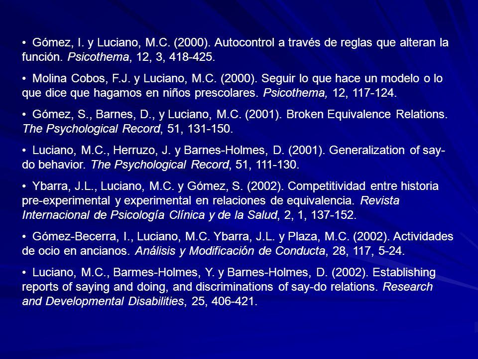 Gómez, I. y Luciano, M.C. (2000). Autocontrol a través de reglas que alteran la función. Psicothema, 12, 3, 418-425.