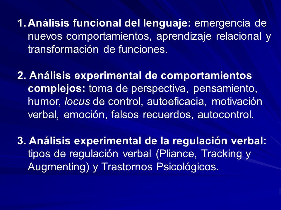 Análisis funcional del lenguaje: emergencia de nuevos comportamientos, aprendizaje relacional y transformación de funciones.
