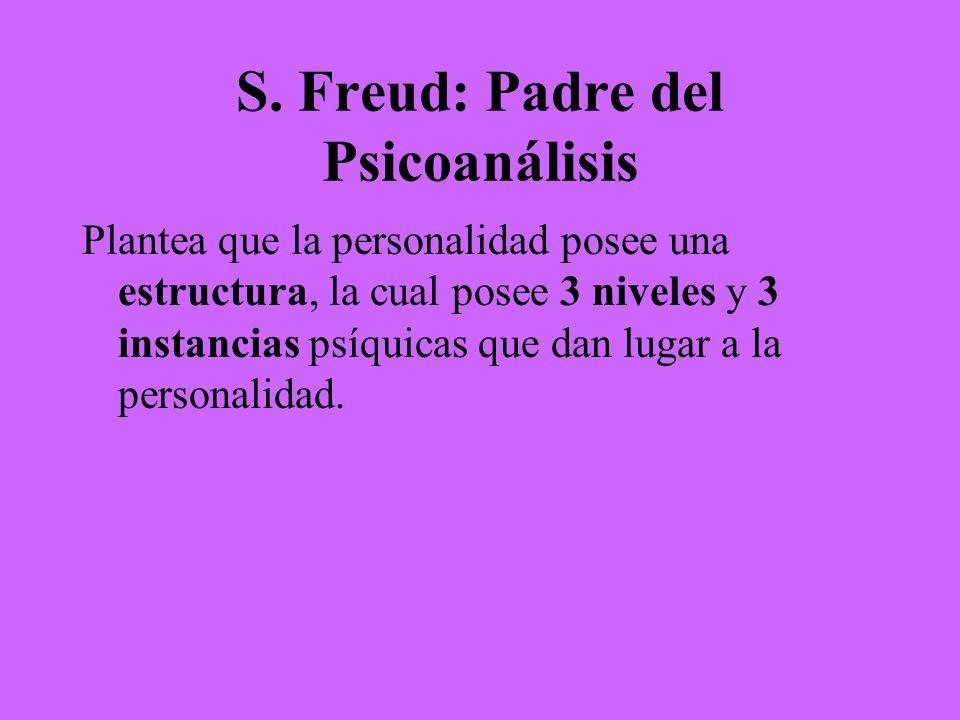 S. Freud: Padre del Psicoanálisis