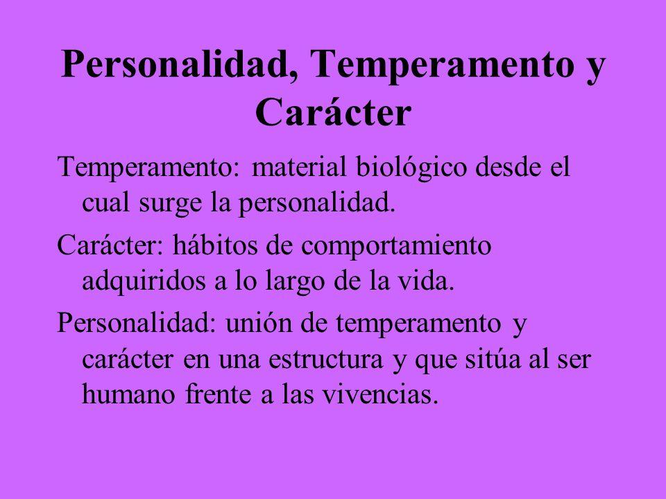 Personalidad, Temperamento y Carácter