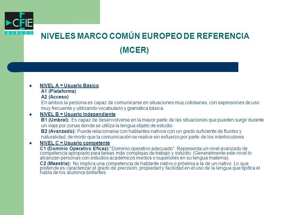 NIVELES MARCO COMÚN EUROPEO DE REFERENCIA (MCER)