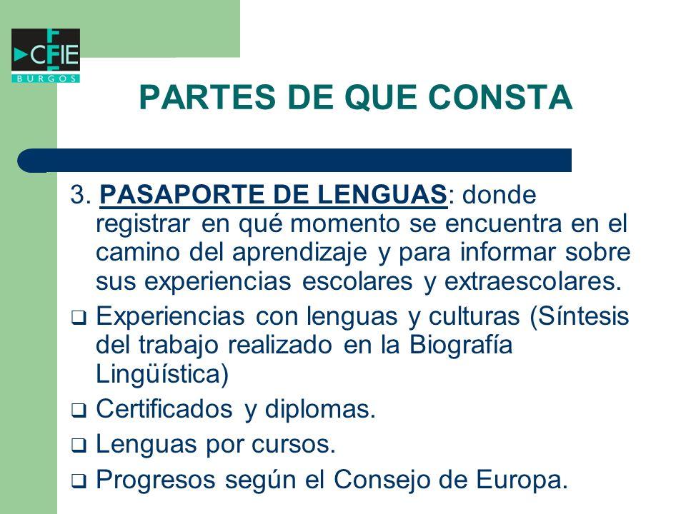 PARTES DE QUE CONSTA