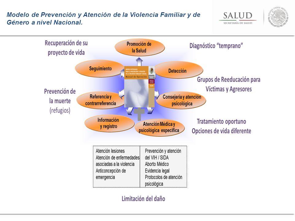 Modelo de Prevención y Atención de la Violencia Familiar y de Género a nivel Nacional.