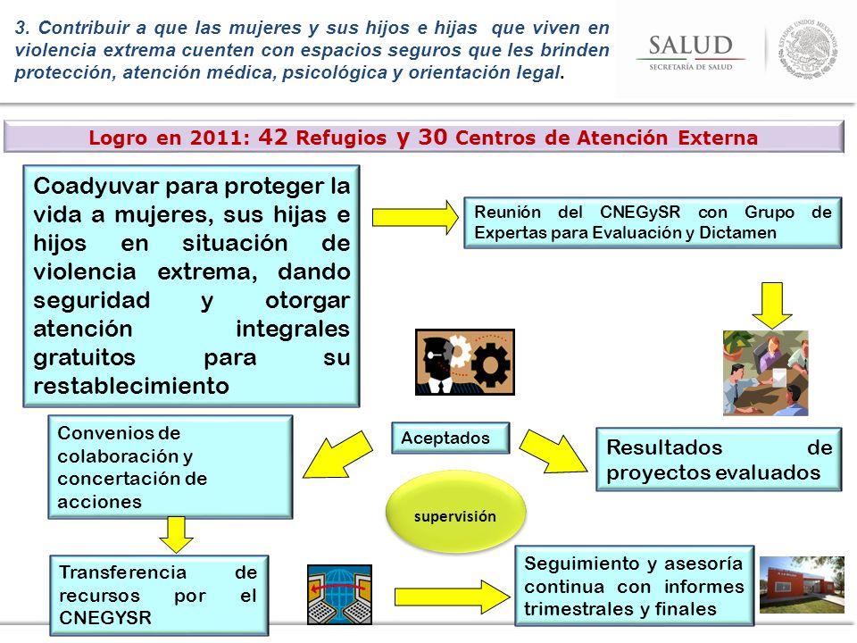 Logro en 2011: 42 Refugios y 30 Centros de Atención Externa