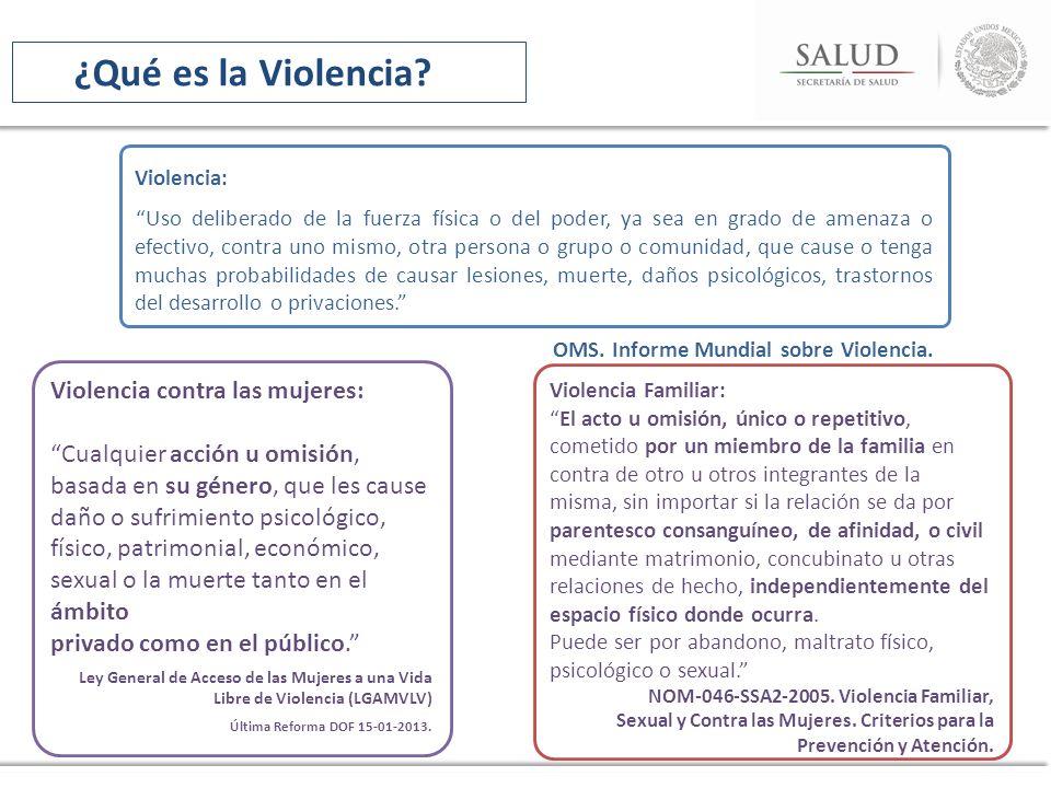 Conceptos ¿Qué es la Violencia Violencia contra las mujeres: