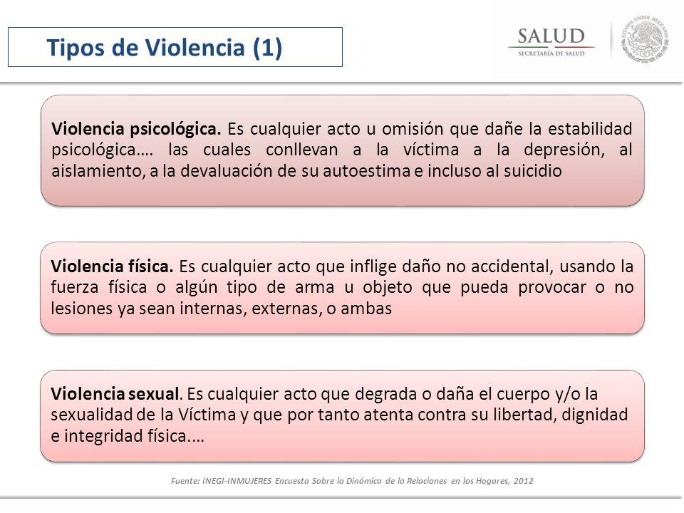 Retos Tipos de Violencia (1)