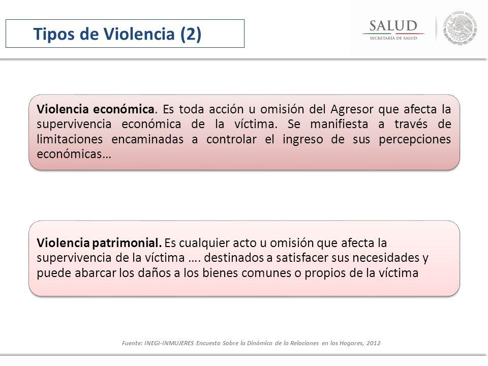 Retos Tipos de Violencia (2)