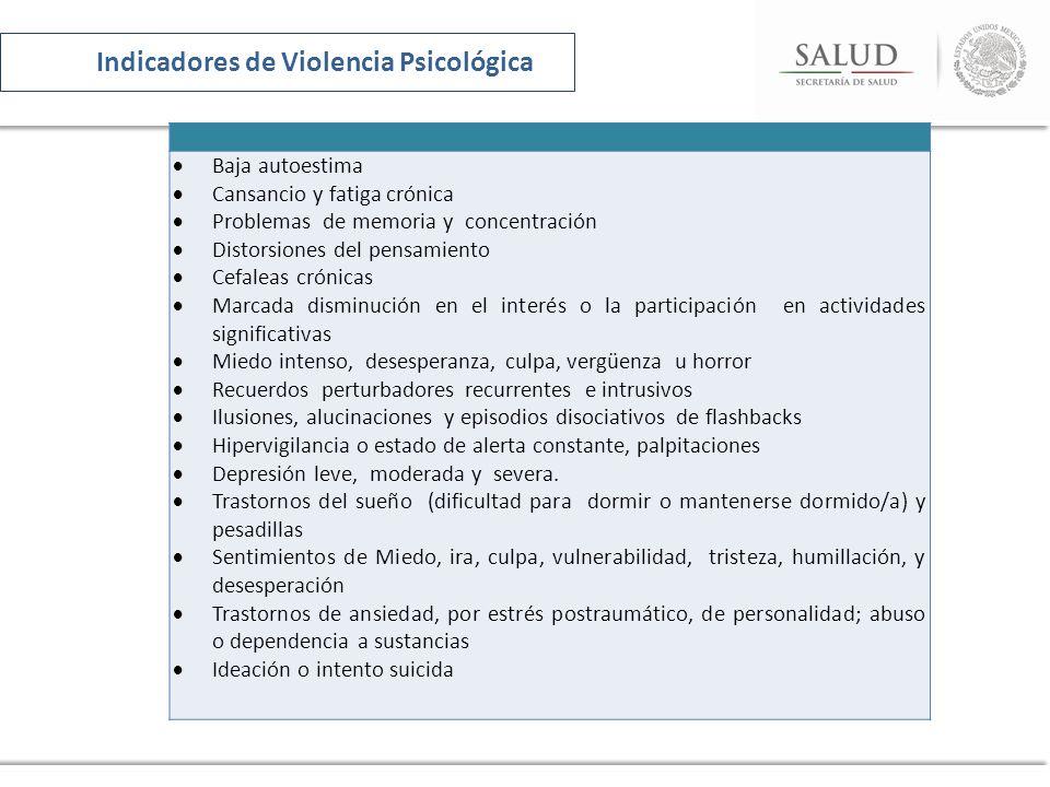 Indicadores de Violencia Psicológica