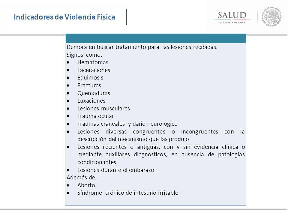 Indicadores de Violencia Física