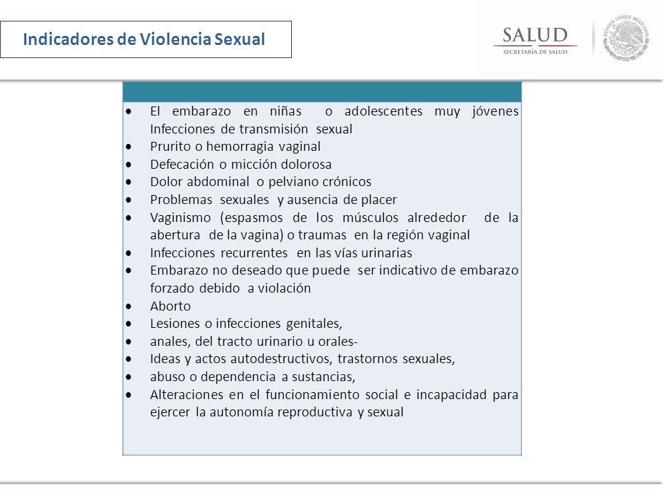 Indicadores de Violencia Sexual