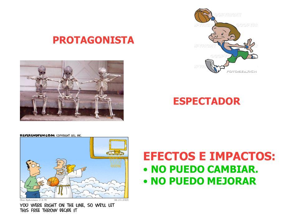 EFECTOS E IMPACTOS: ATRIBUCIÓN INTERNA PROTAGONISTA ATRIBUCIÓN EXTERNA