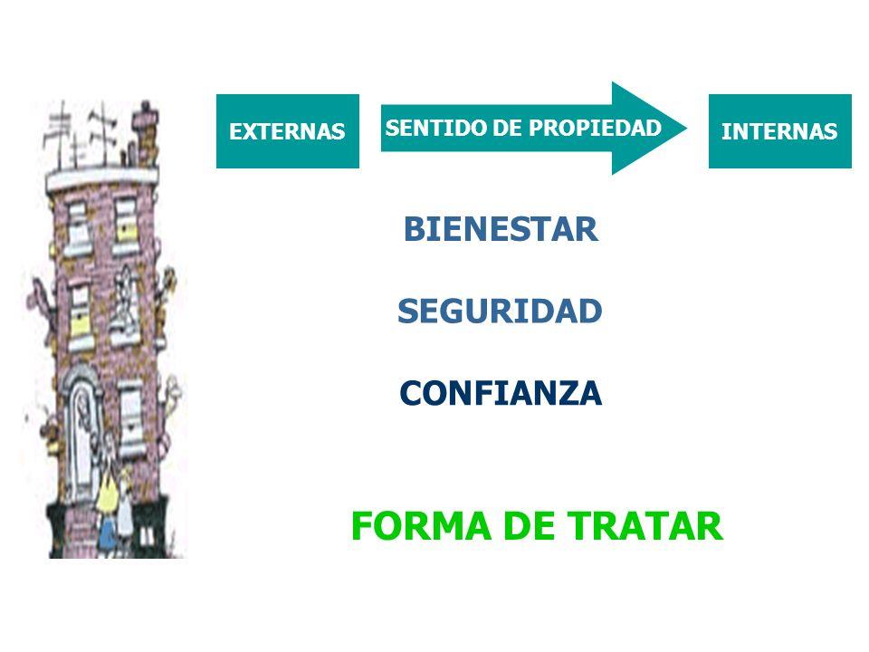 FORMA DE TRATAR BIENESTAR SEGURIDAD CONFIANZA SENTIDO DE PROPIEDAD
