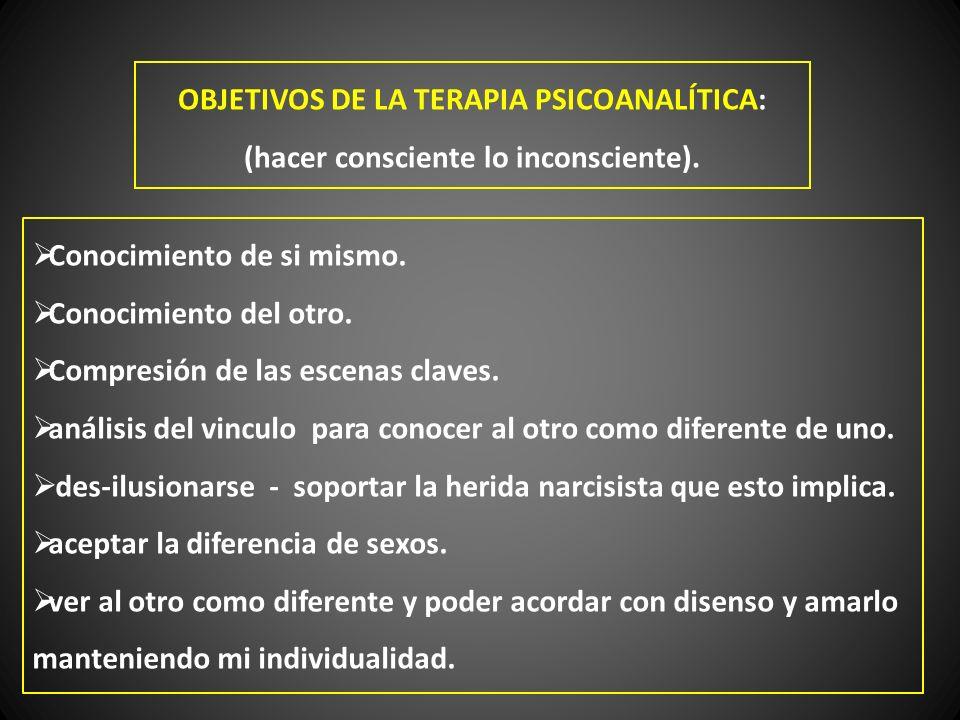 OBJETIVOS DE LA TERAPIA PSICOANALÍTICA: