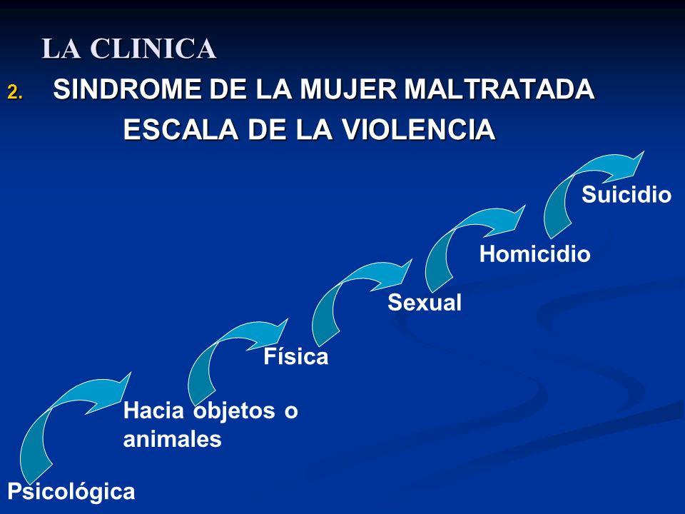 LA CLINICA ESCALA DE LA VIOLENCIA SINDROME DE LA MUJER MALTRATADA
