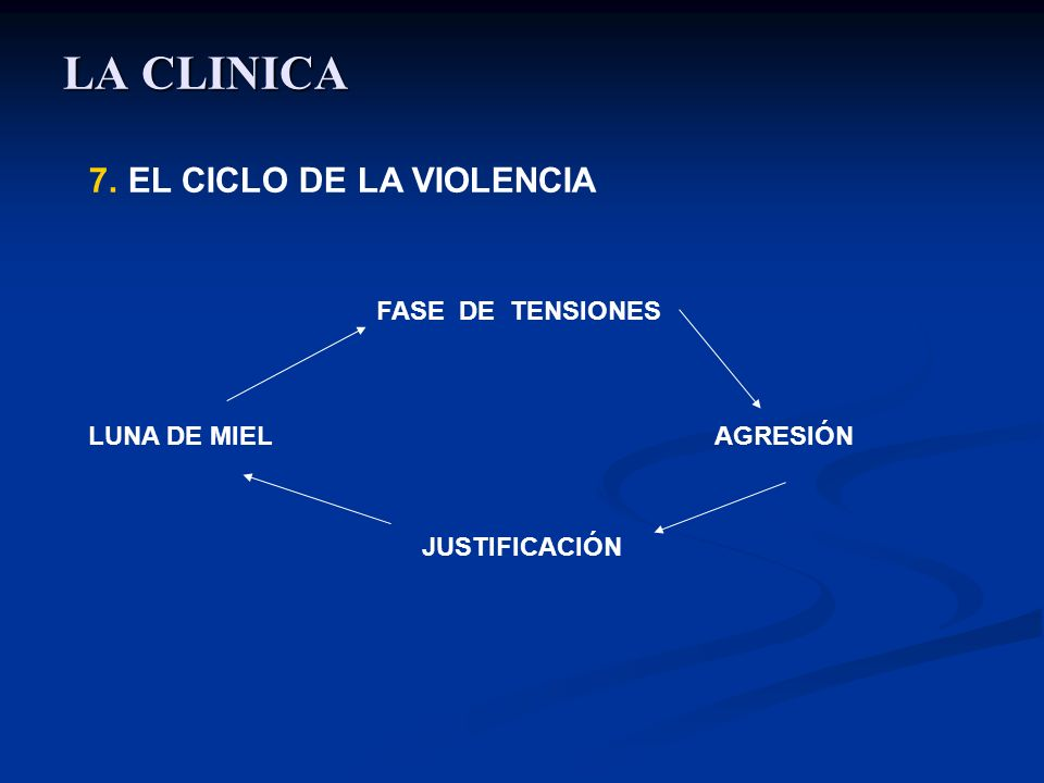 LA CLINICA EL CICLO DE LA VIOLENCIA FASE DE TENSIONES