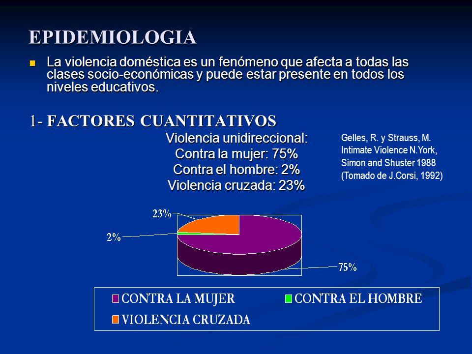 Violencia unidireccional: