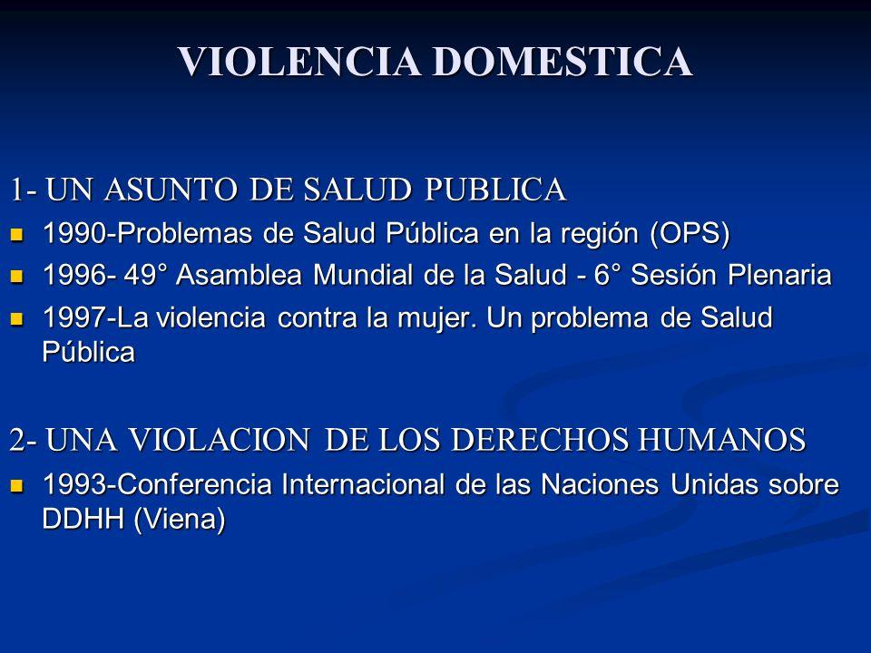 VIOLENCIA DOMESTICA 1- UN ASUNTO DE SALUD PUBLICA