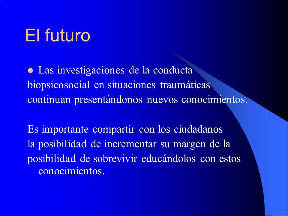 El futuro Las investigaciones de la conducta