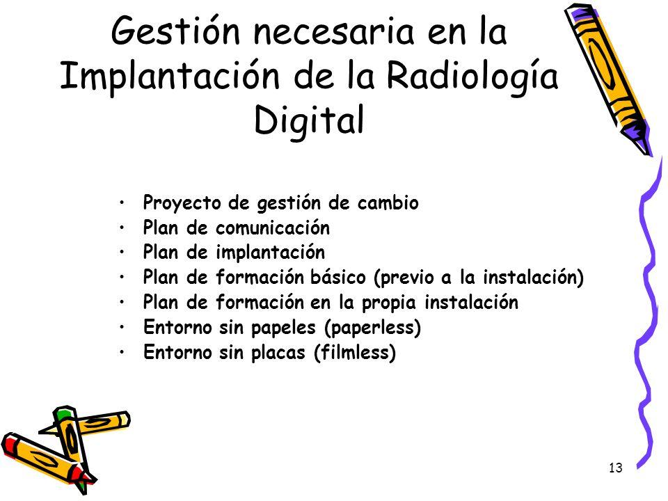 Gestión necesaria en la Implantación de la Radiología Digital