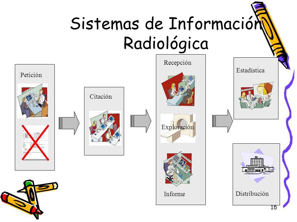 Sistemas de Información Radiológica
