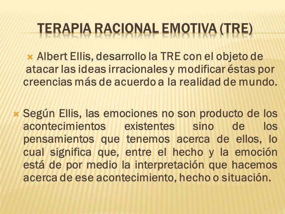 Terapia Racional Emotiva (TRE)