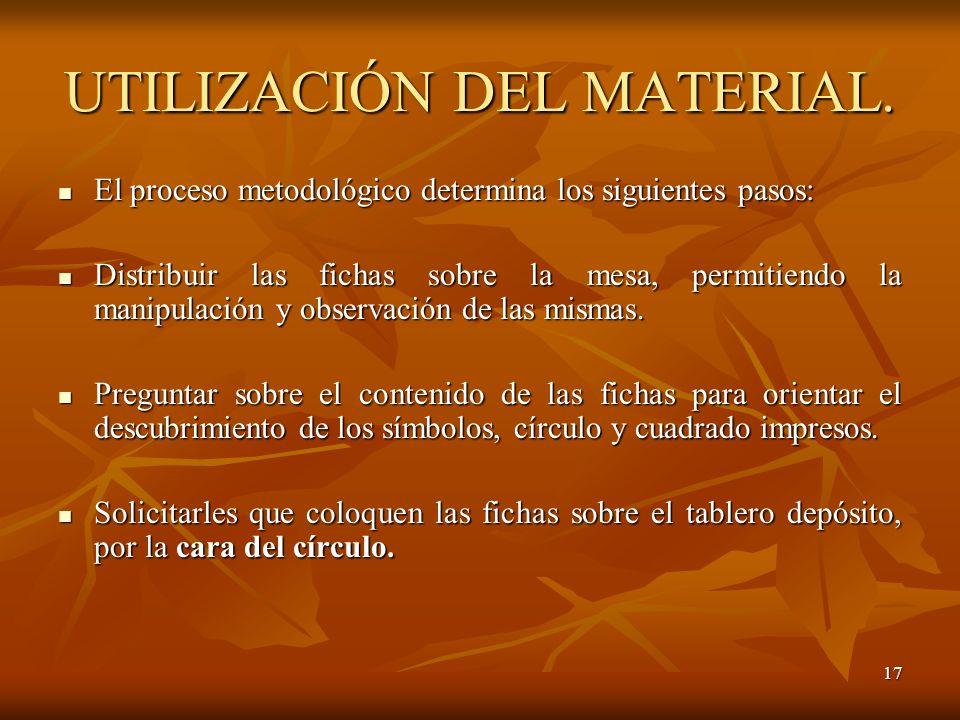 UTILIZACIÓN DEL MATERIAL.